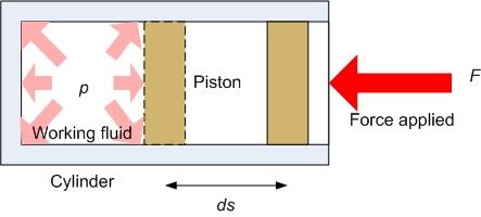 piston_cylinder1